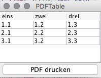 Tabelle mit Button zum PDF-Druck